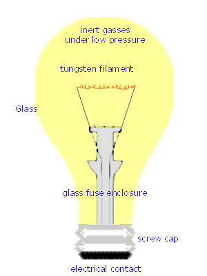 Lighting the Way to the Future with LED3_html_28c3bd75