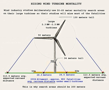 Wind_Turbine_raptor_mortality_distances-1
