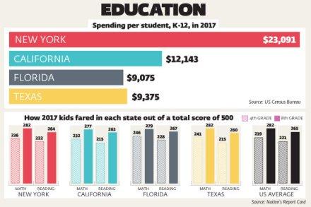 K-12 education spending.jpg