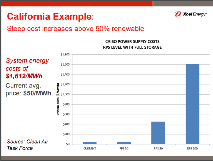 california-price-of-electricity-with-100-percent-renewable-and-storage-Xcel-Energy-Midwestern-Governors-Association-1 (1)